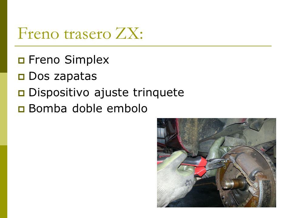 Freno trasero ZX: Freno Simplex Dos zapatas