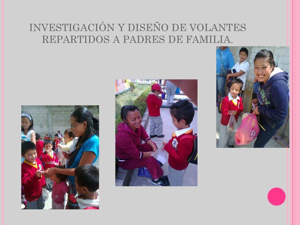 INVESTIGACIÓN Y DISEÑO DE VOLANTES REPARTIDOS A PADRES DE FAMILIA.