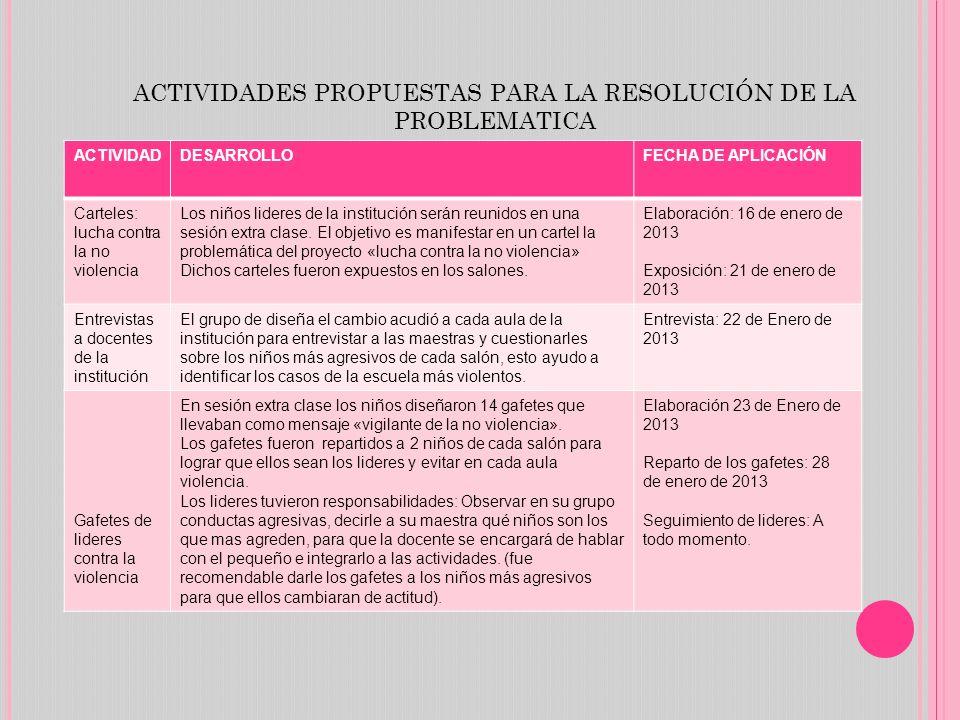 ACTIVIDADES PROPUESTAS PARA LA RESOLUCIÓN DE LA PROBLEMATICA