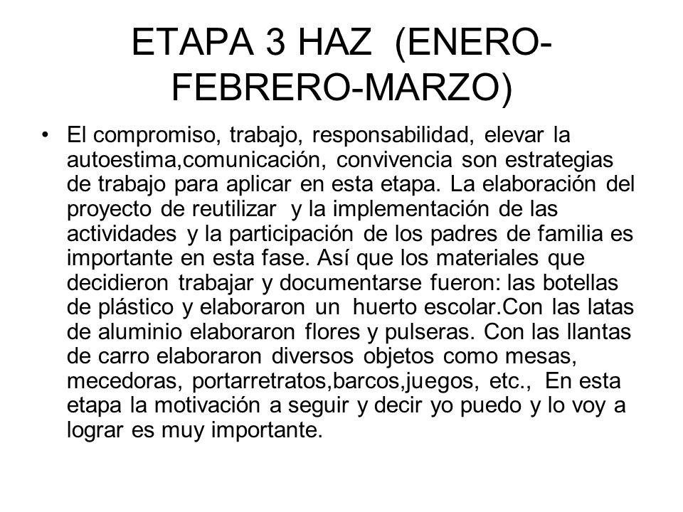 ETAPA 3 HAZ (ENERO-FEBRERO-MARZO)