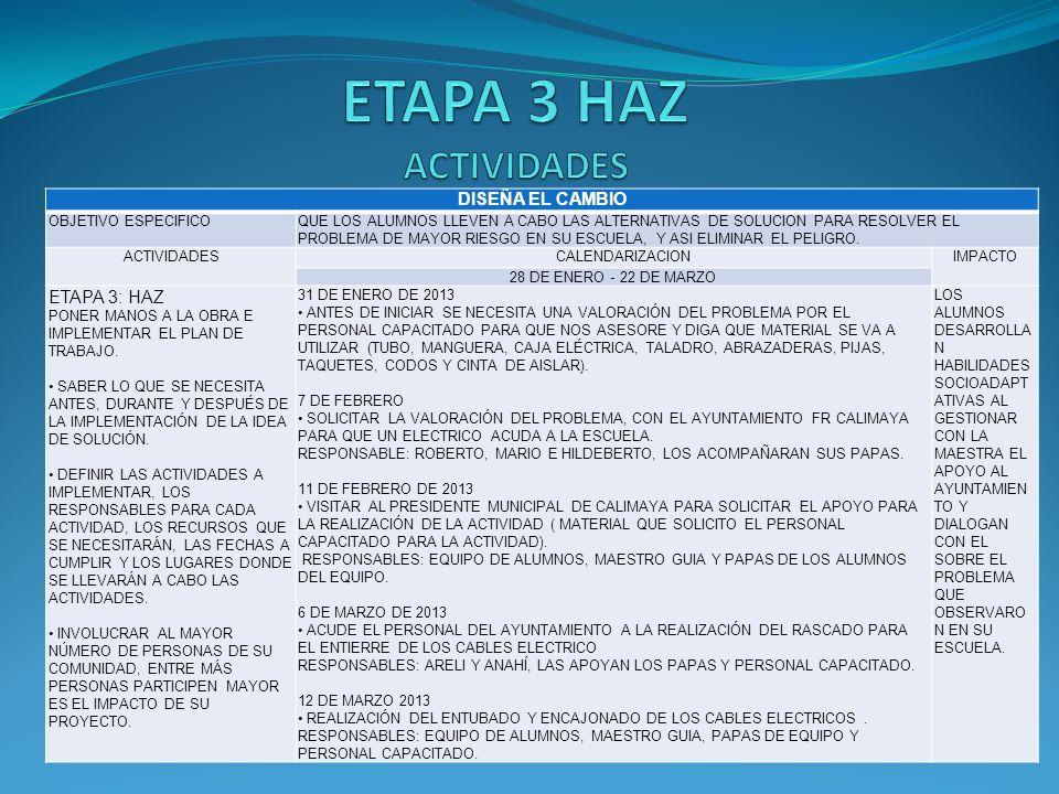 ETAPA 3 HAZ ACTIVIDADES DISEÑA EL CAMBIO ETAPA 3: HAZ