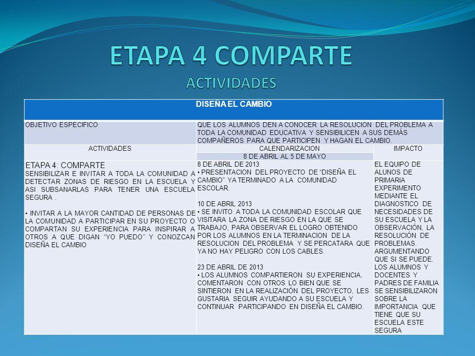 ETAPA 4 COMPARTE ACTIVIDADES
