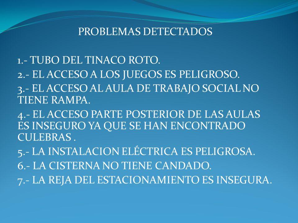 PROBLEMAS DETECTADOS1.- TUBO DEL TINACO ROTO. 2.- EL ACCESO A LOS JUEGOS ES PELIGROSO. 3.- EL ACCESO AL AULA DE TRABAJO SOCIAL NO TIENE RAMPA.