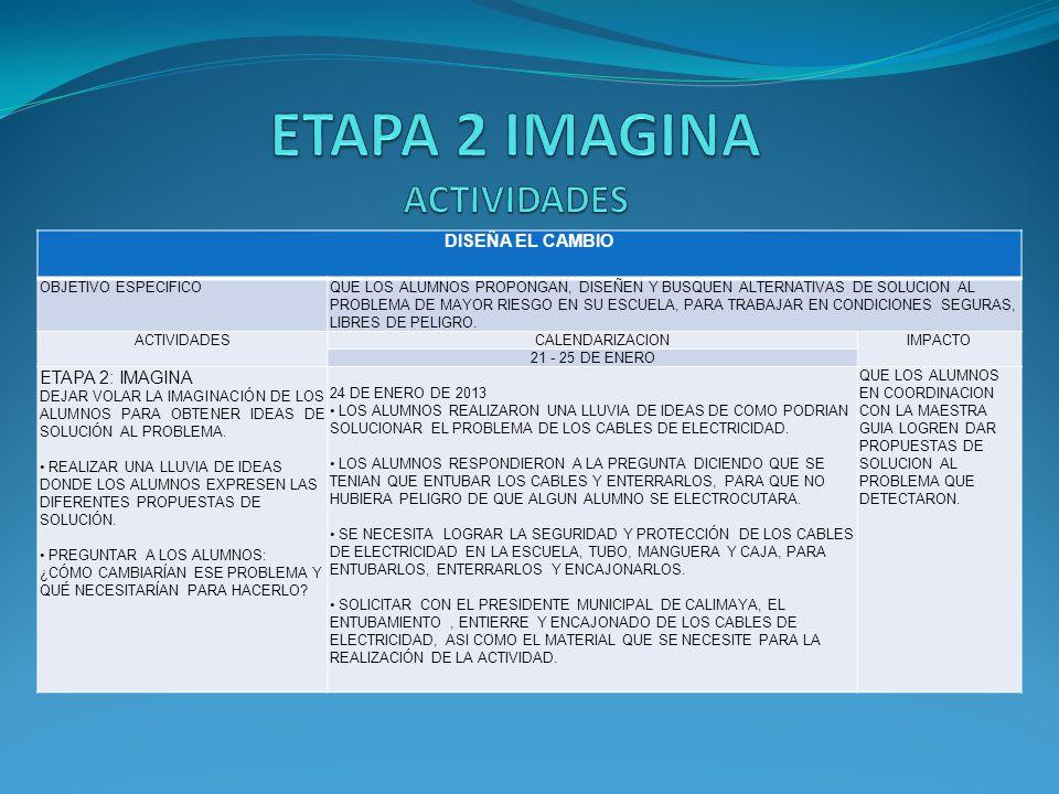 ETAPA 2 IMAGINA ACTIVIDADES