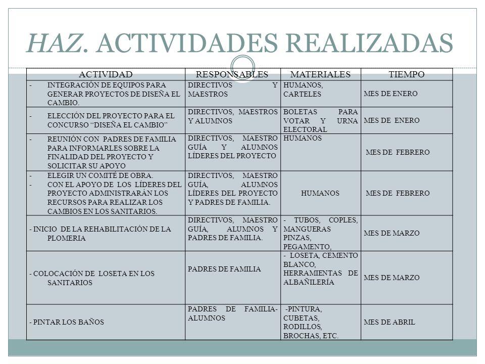 HAZ. ACTIVIDADES REALIZADAS