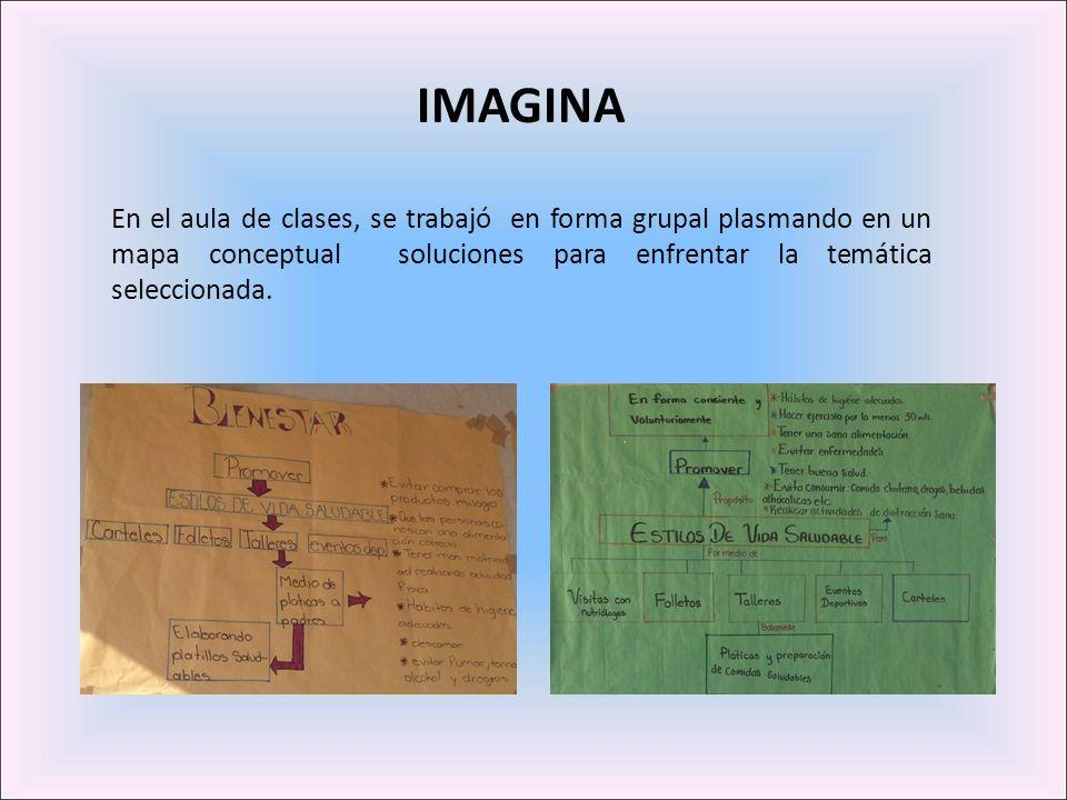 IMAGINAEn el aula de clases, se trabajó en forma grupal plasmando en un mapa conceptual soluciones para enfrentar la temática seleccionada.