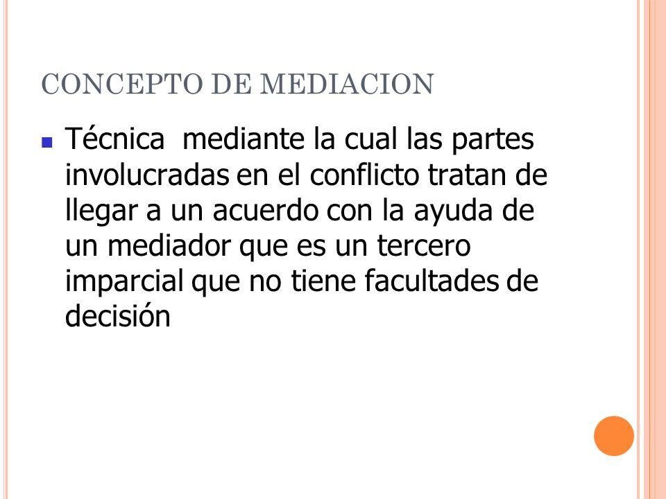 CONCEPTO DE MEDIACION