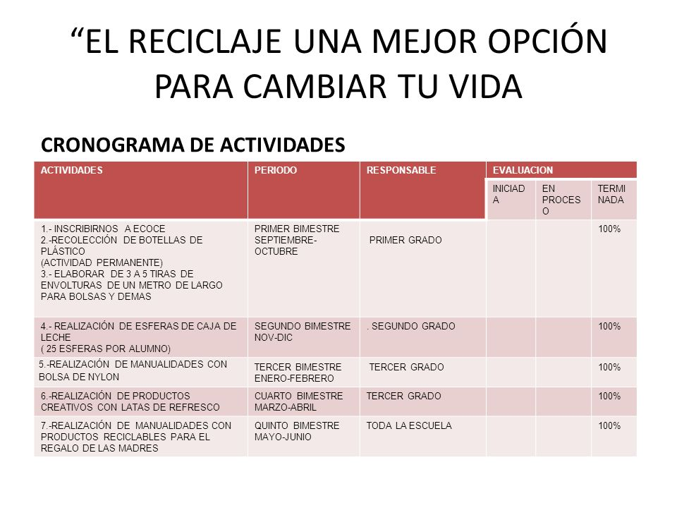 EL RECICLAJE UNA MEJOR OPCIÓN PARA CAMBIAR TU VIDA