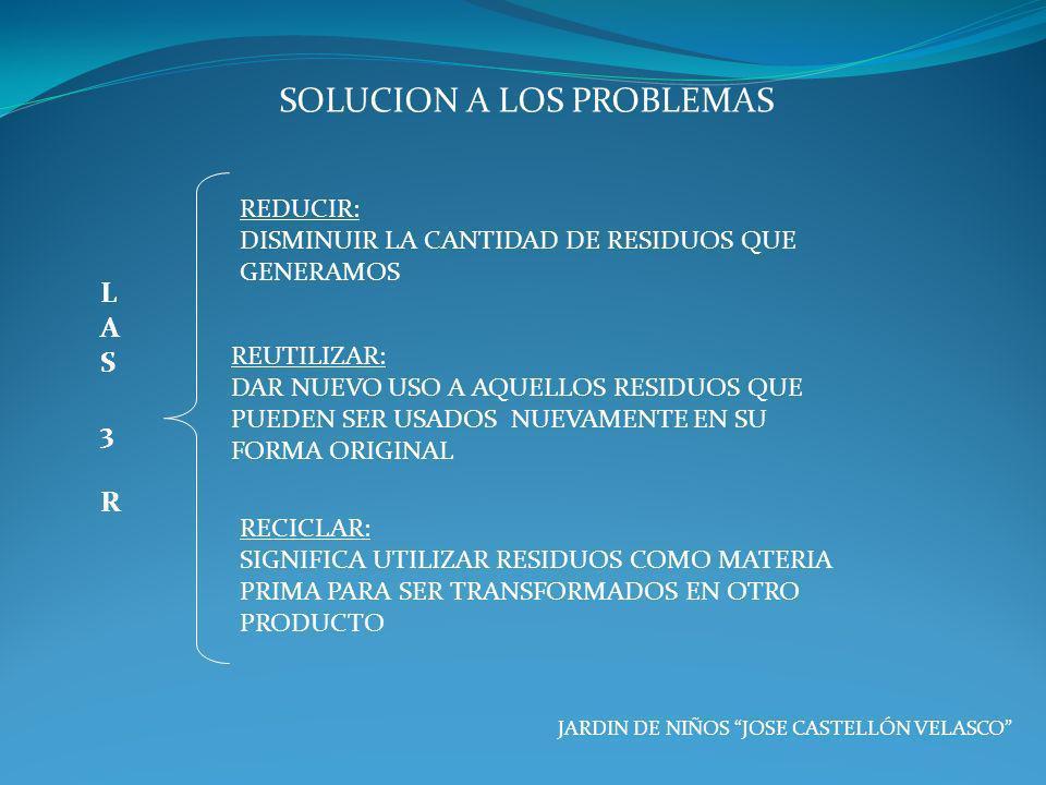 SOLUCION A LOS PROBLEMAS