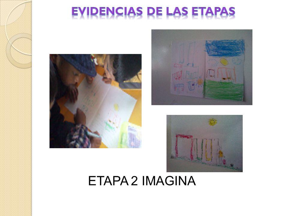 EVIDENCIAS DE LAS ETAPAS