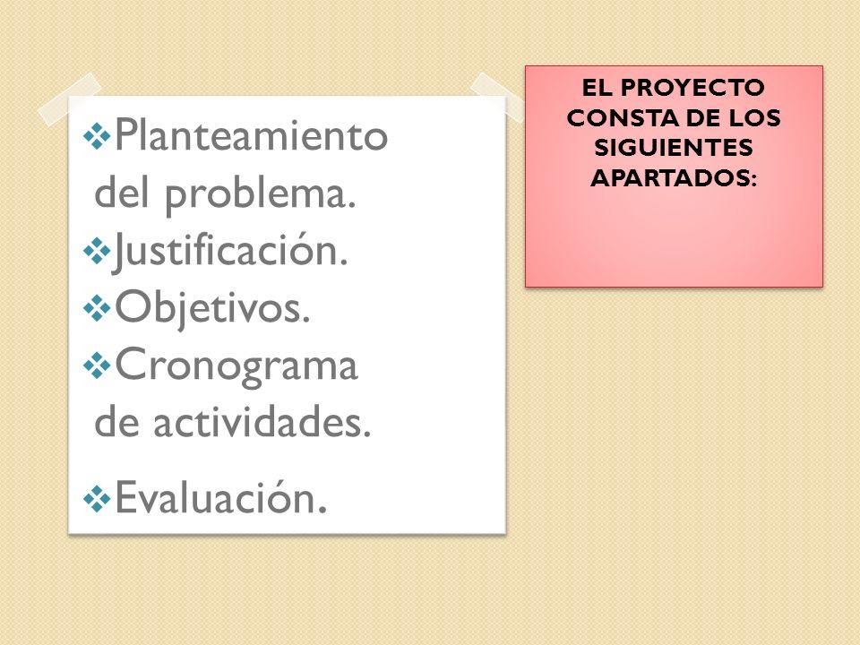 EL PROYECTO CONSTA DE LOS SIGUIENTES APARTADOS: