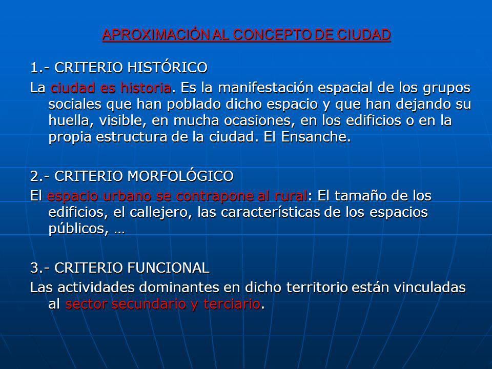 APROXIMACIÓN AL CONCEPTO DE CIUDAD