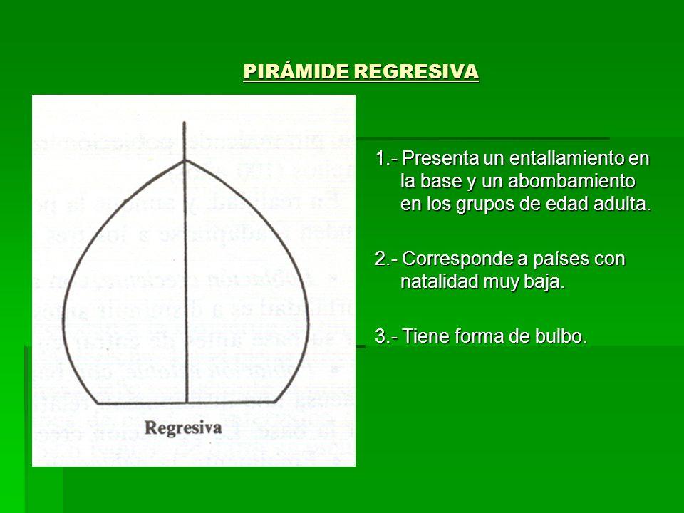 PIRÁMIDE REGRESIVA 1.- Presenta un entallamiento en la base y un abombamiento en los grupos de edad adulta.