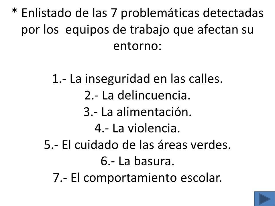 * Enlistado de las 7 problemáticas detectadas por los equipos de trabajo que afectan su entorno: 1.- La inseguridad en las calles.