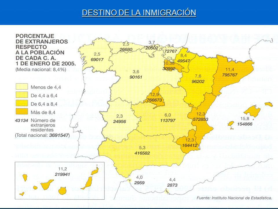 DESTINO DE LA INMIGRACIÓN