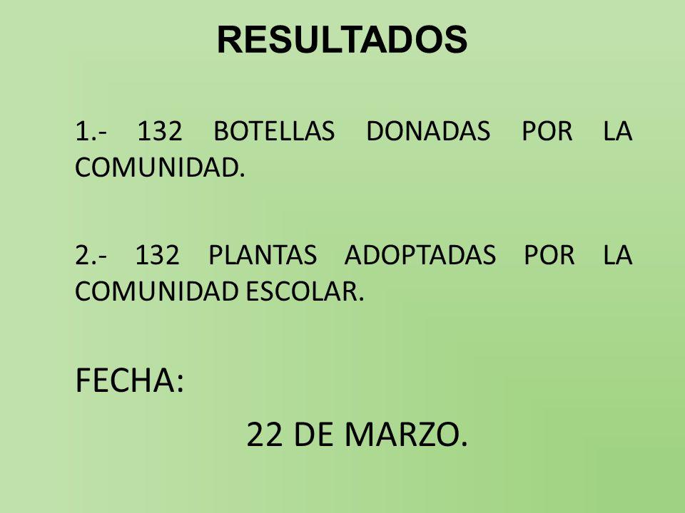 RESULTADOS FECHA: 22 DE MARZO.