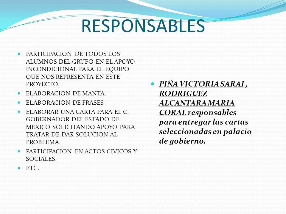 RESPONSABLES PARTICIPACION DE TODOS LOS ALUMNOS DEL GRUPO EN EL APOYO INCONDICIONAL PARA EL EQUIPO QUE NOS REPRESENTA EN ESTE PROYECTO.