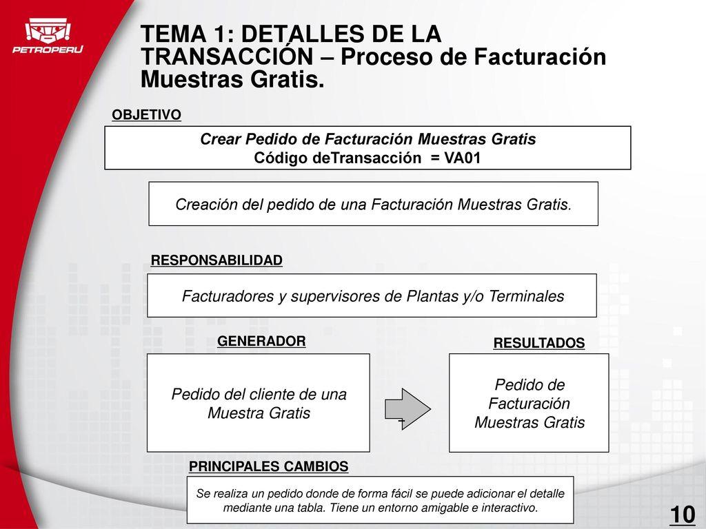 Lujoso Objetivos De Muestra Gratis Elaboración - Ejemplo De ...