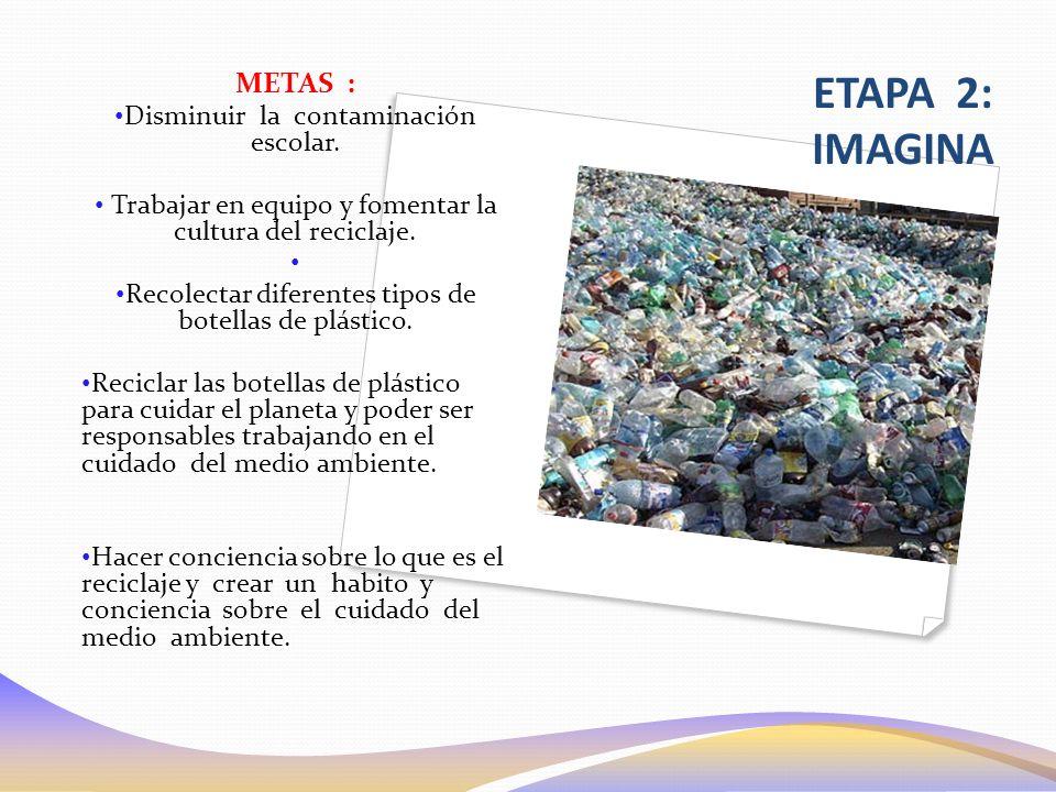 ETAPA 2: IMAGINA METAS : Disminuir la contaminación escolar.
