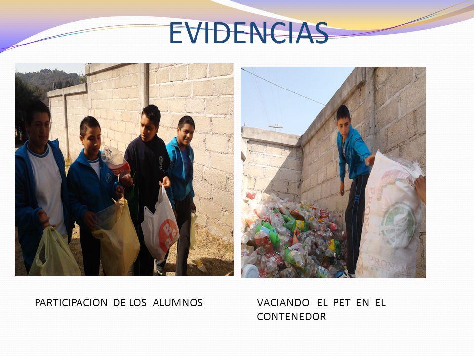 EVIDENCIAS PARTICIPACION DE LOS ALUMNOS