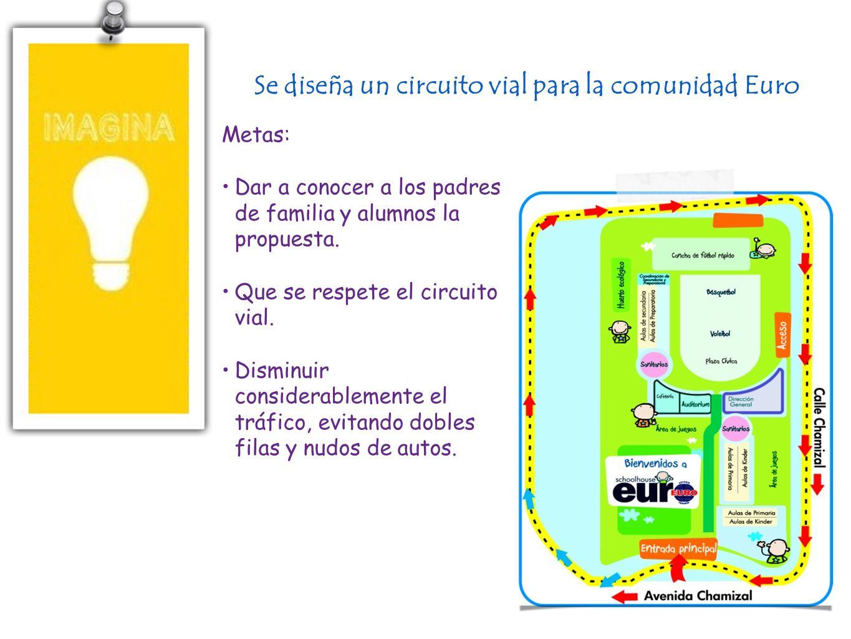 Se diseña un circuito vial para la comunidad Euro