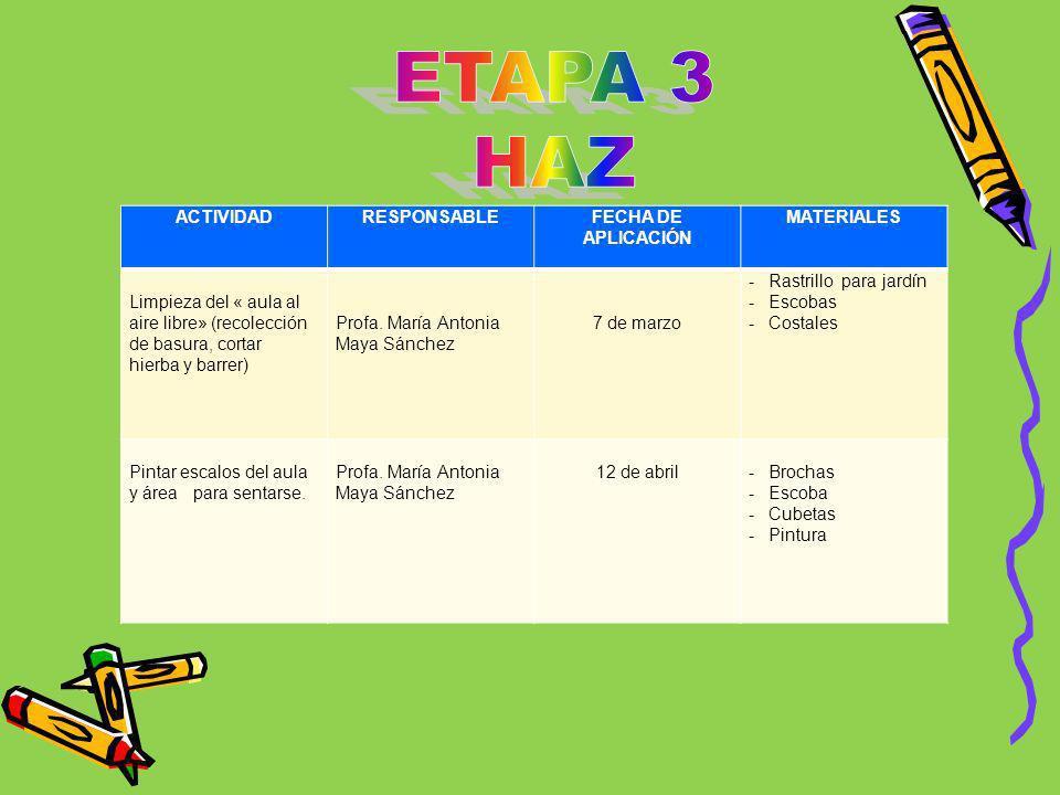 ETAPA 3 HAZ ACTIVIDAD RESPONSABLE FECHA DE APLICACIÓN MATERIALES
