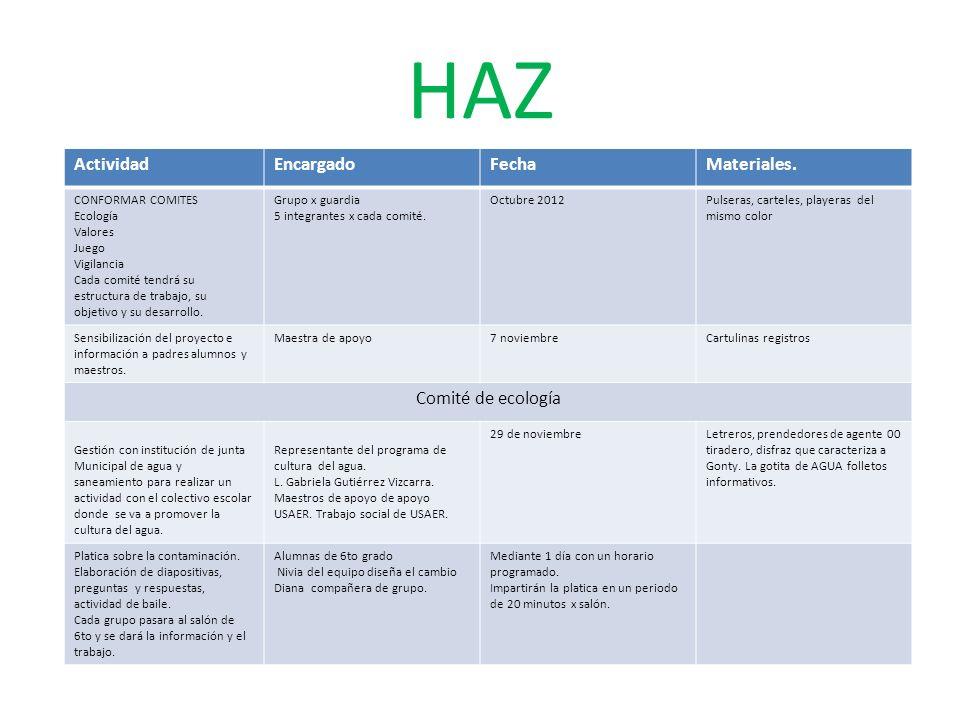 HAZ Actividad Encargado Fecha Materiales. Comité de ecología