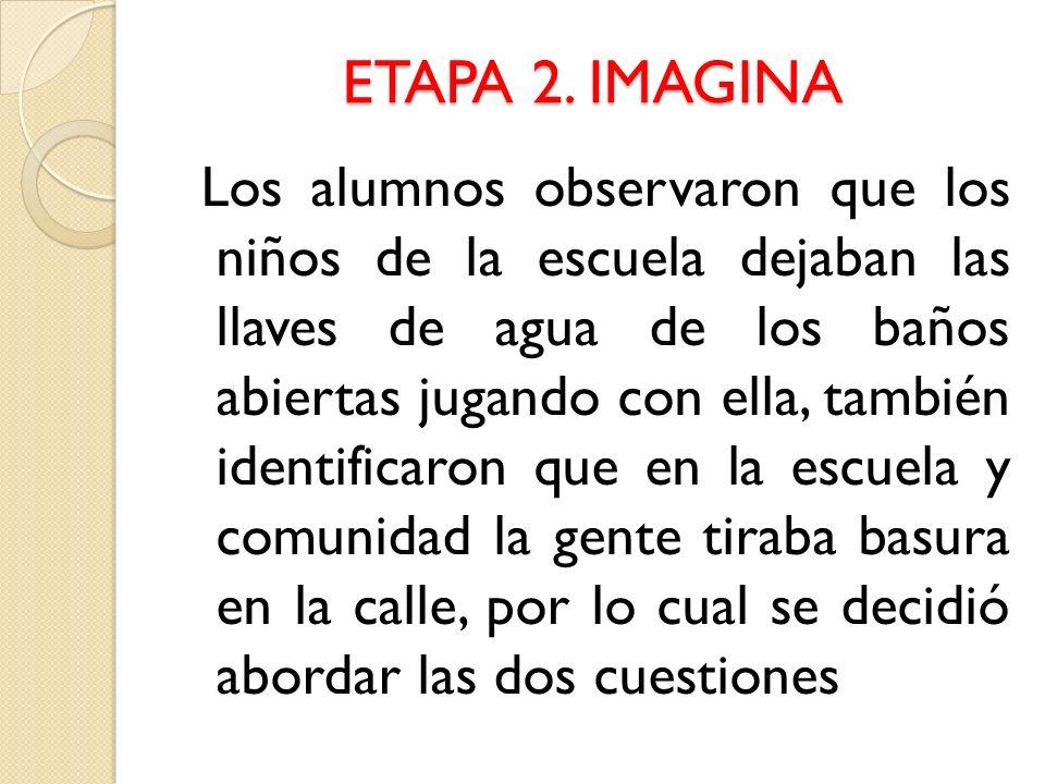 ETAPA 2. IMAGINA