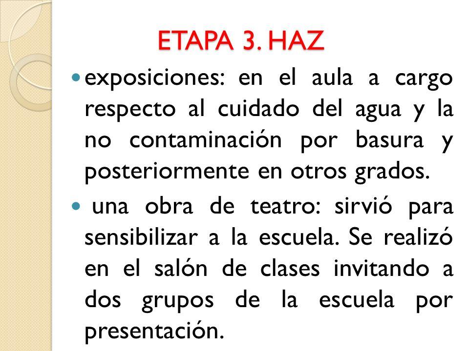 ETAPA 3. HAZexposiciones: en el aula a cargo respecto al cuidado del agua y la no contaminación por basura y posteriormente en otros grados.