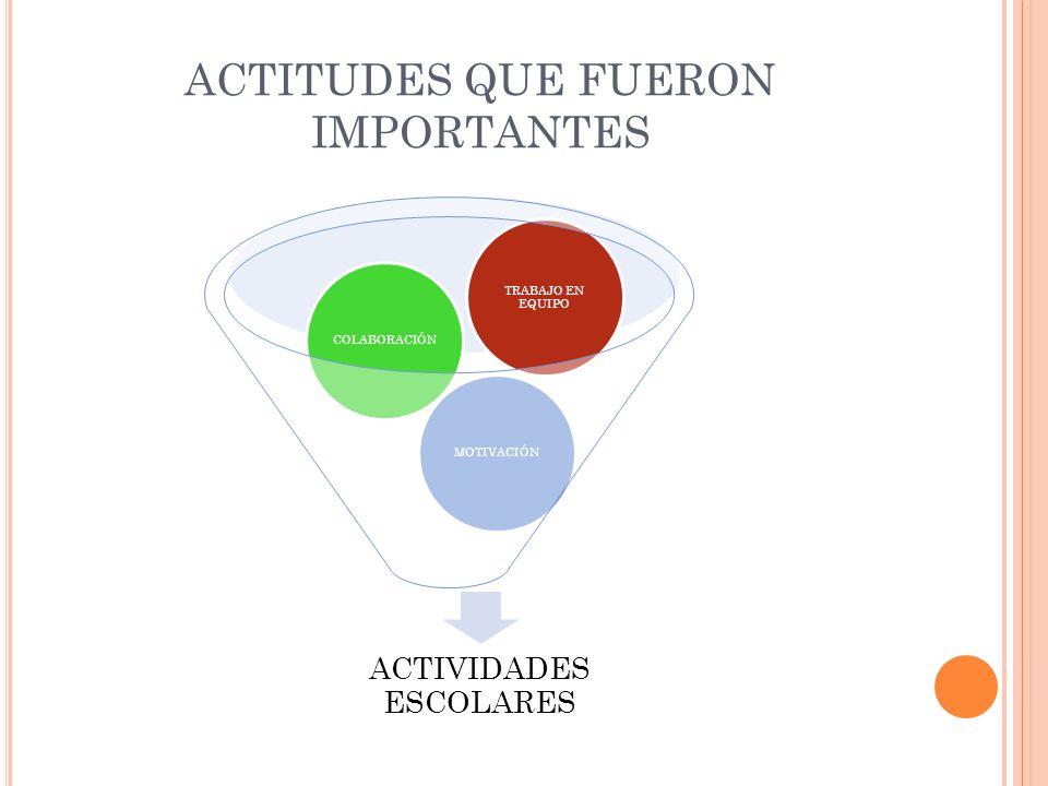 ACTITUDES QUE FUERON IMPORTANTES