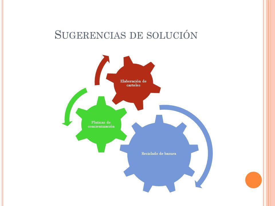 Sugerencias de solución