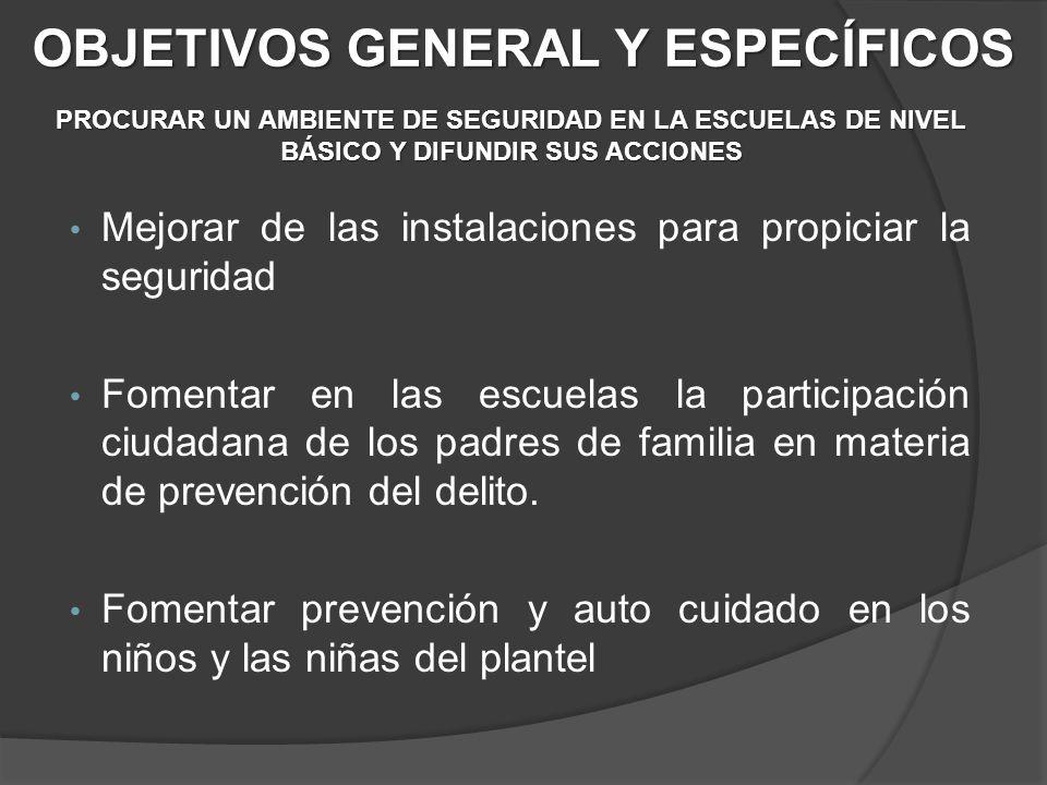 OBJETIVOS GENERAL Y ESPECÍFICOS