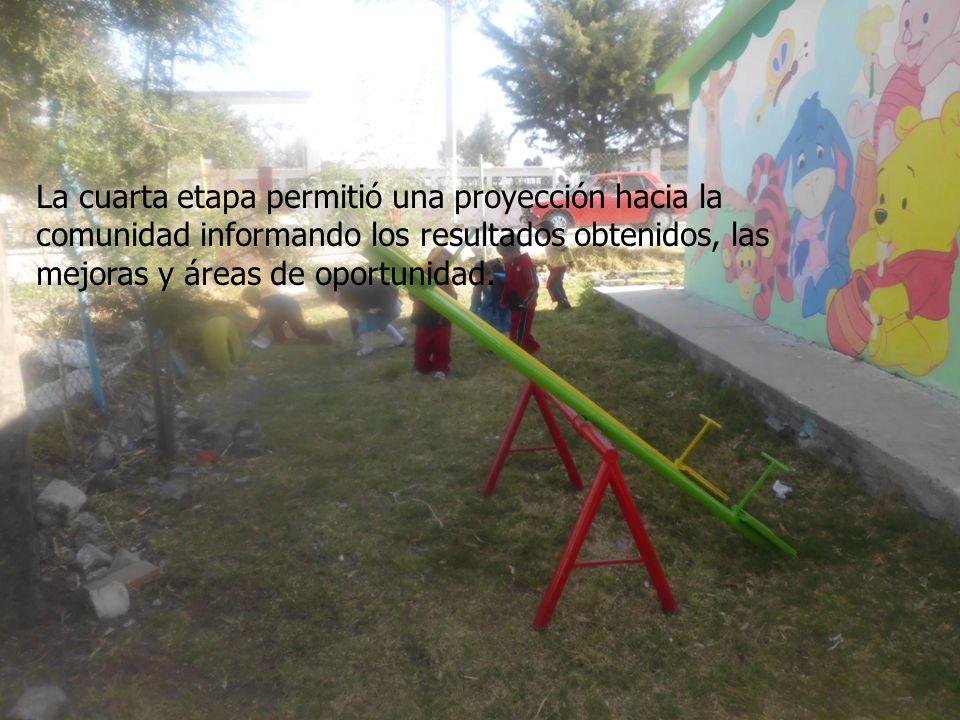 La cuarta etapa permitió una proyección hacia la comunidad informando los resultados obtenidos, las mejoras y áreas de oportunidad.