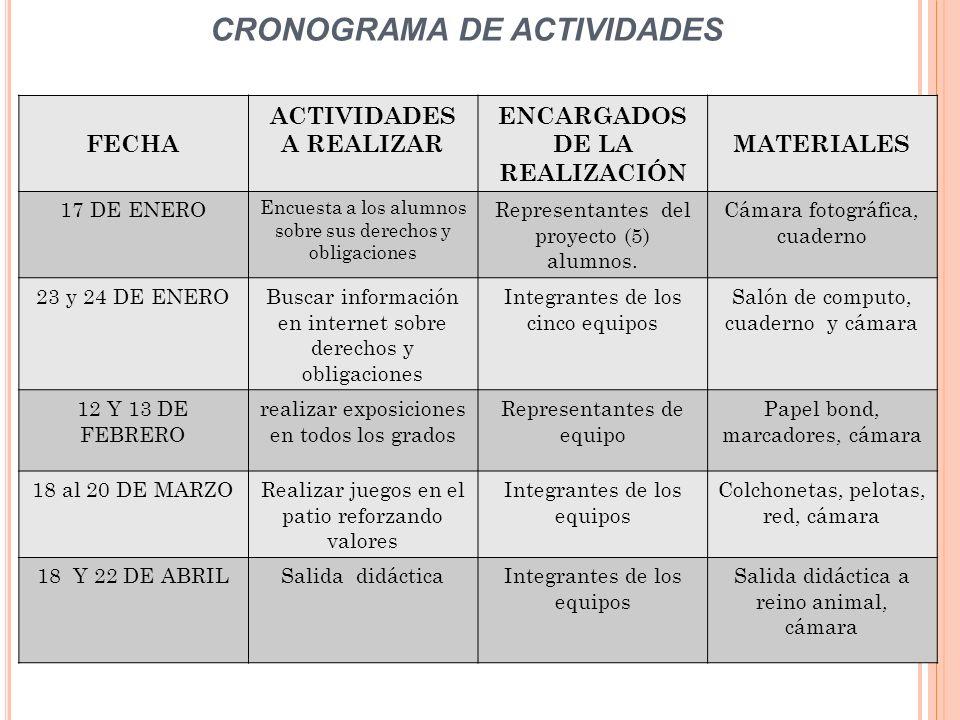 ACTIVIDADES A REALIZAR ENCARGADOS DE LA REALIZACIÓN