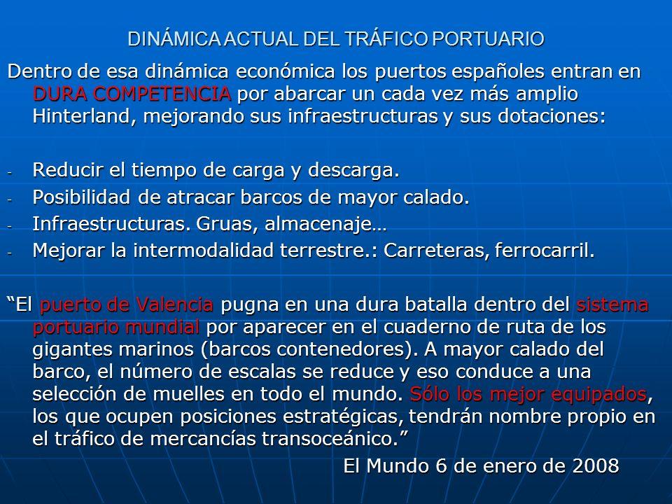 DINÁMICA ACTUAL DEL TRÁFICO PORTUARIO