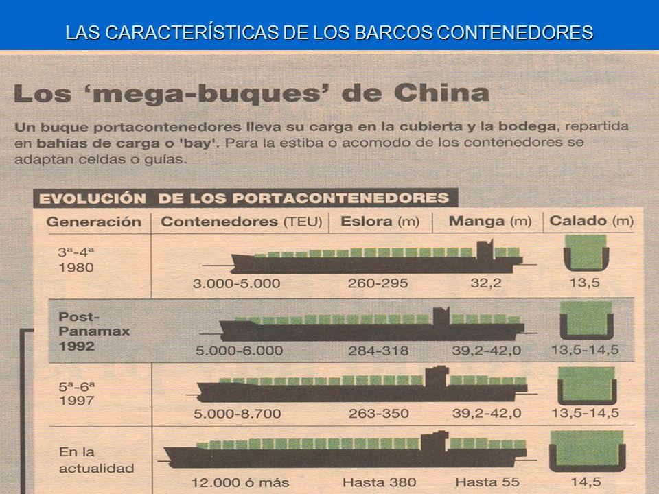 LAS CARACTERÍSTICAS DE LOS BARCOS CONTENEDORES