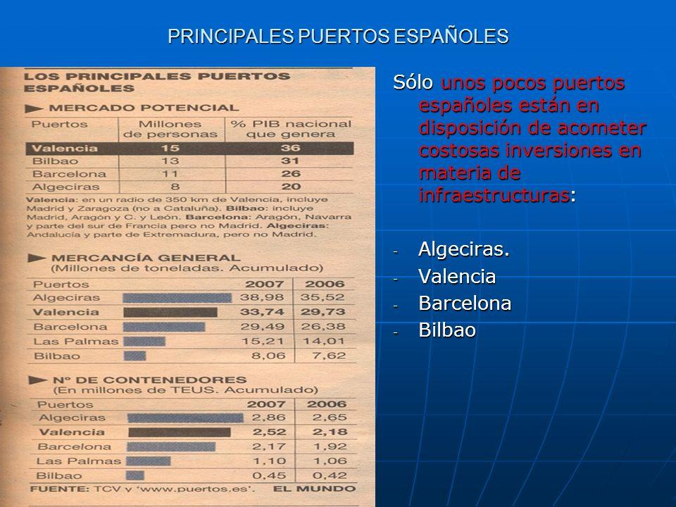 PRINCIPALES PUERTOS ESPAÑOLES