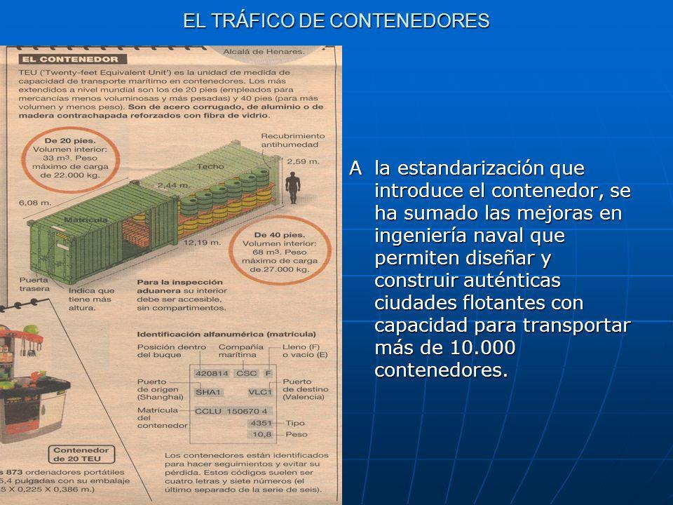 EL TRÁFICO DE CONTENEDORES