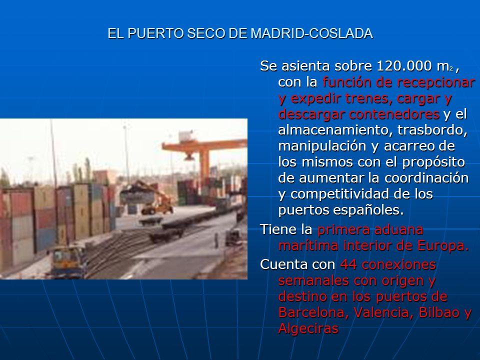 EL PUERTO SECO DE MADRID-COSLADA