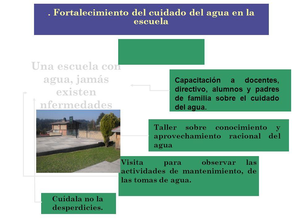 . Fortalecimiento del cuidado del agua en la escuela
