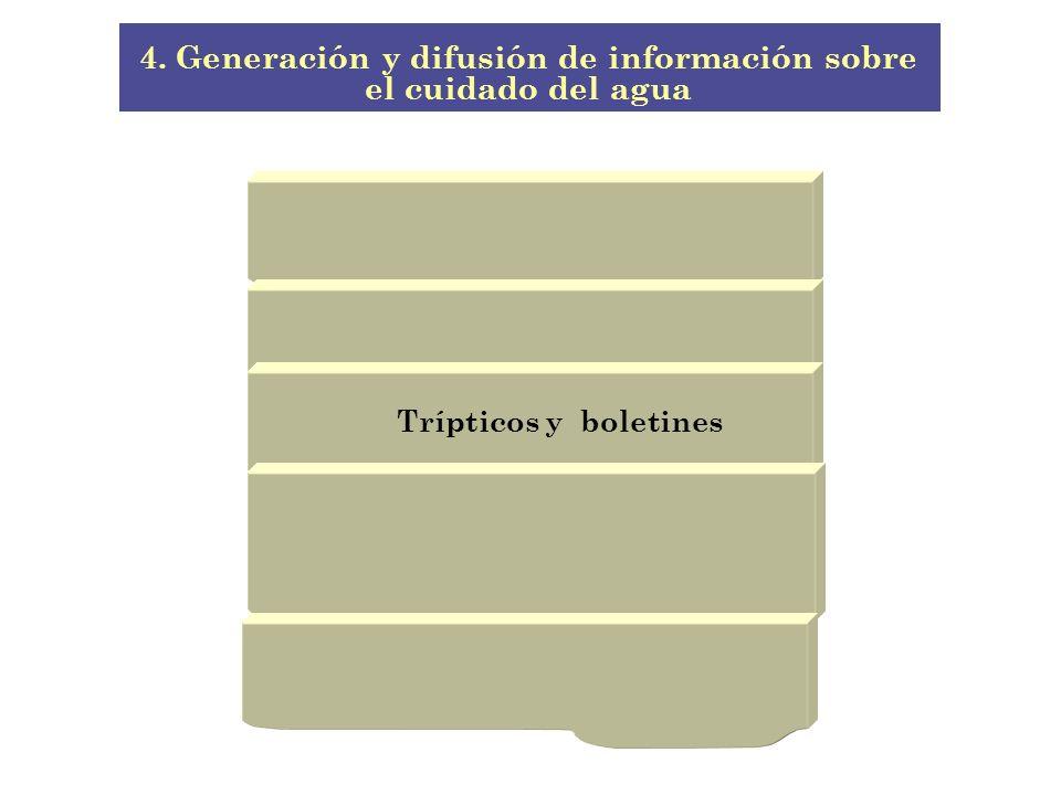 4. Generación y difusión de información sobre el cuidado del agua