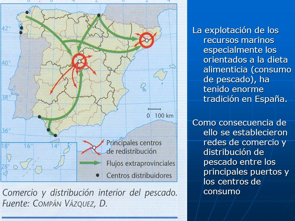 La explotación de los recursos marinos especialmente los orientados a la dieta alimenticia (consumo de pescado), ha tenido enorme tradición en España.