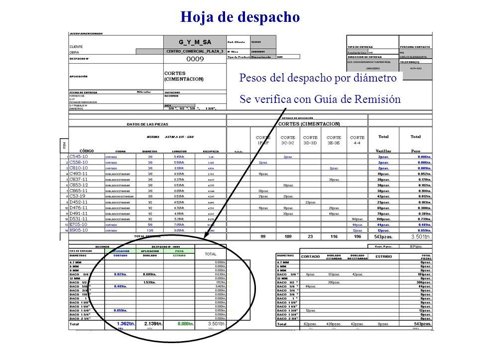 Hoja de despacho Pesos del despacho por diámetro