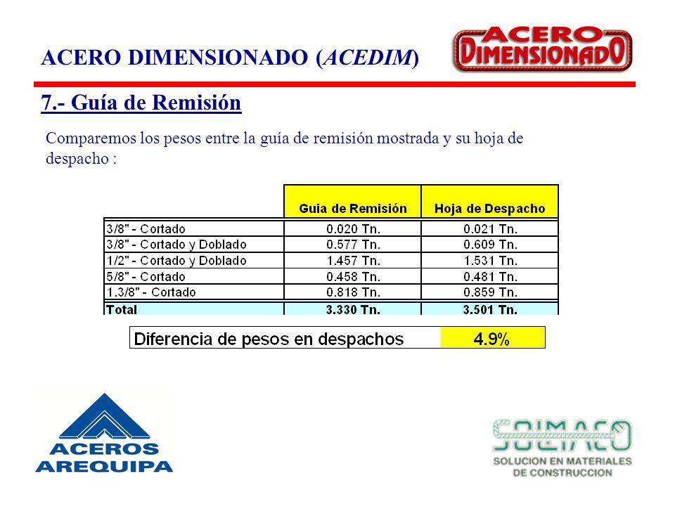 ACERO DIMENSIONADO (ACEDIM)