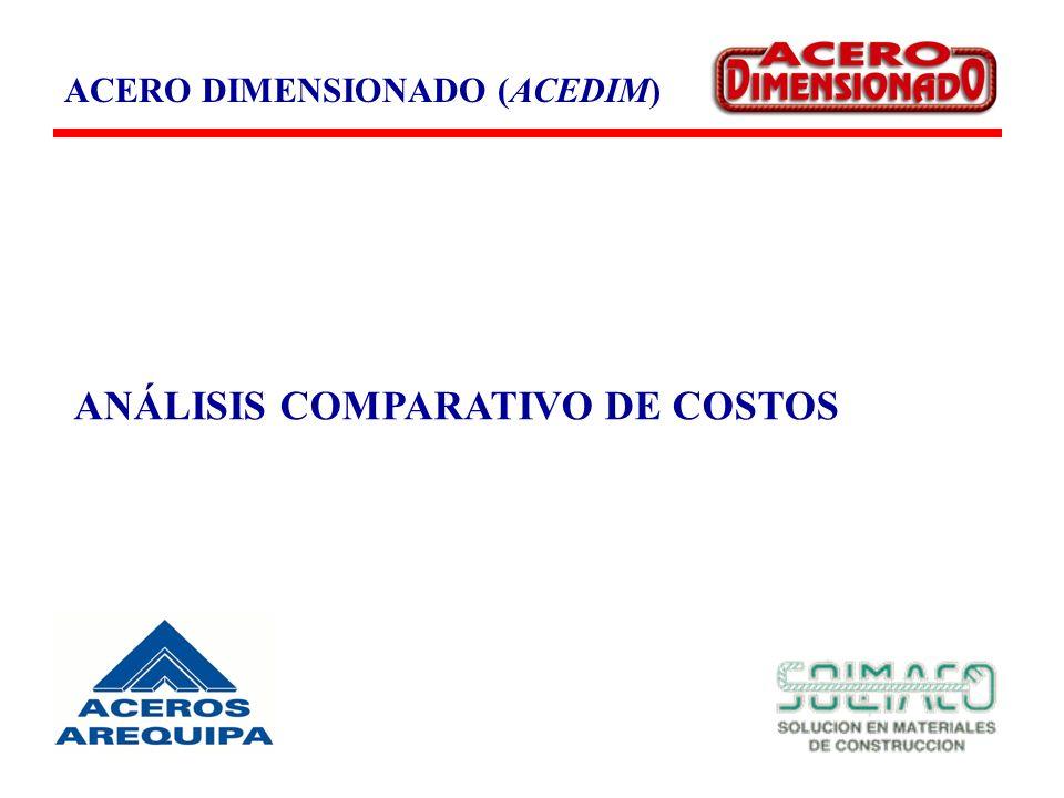 ANÁLISIS COMPARATIVO DE COSTOS