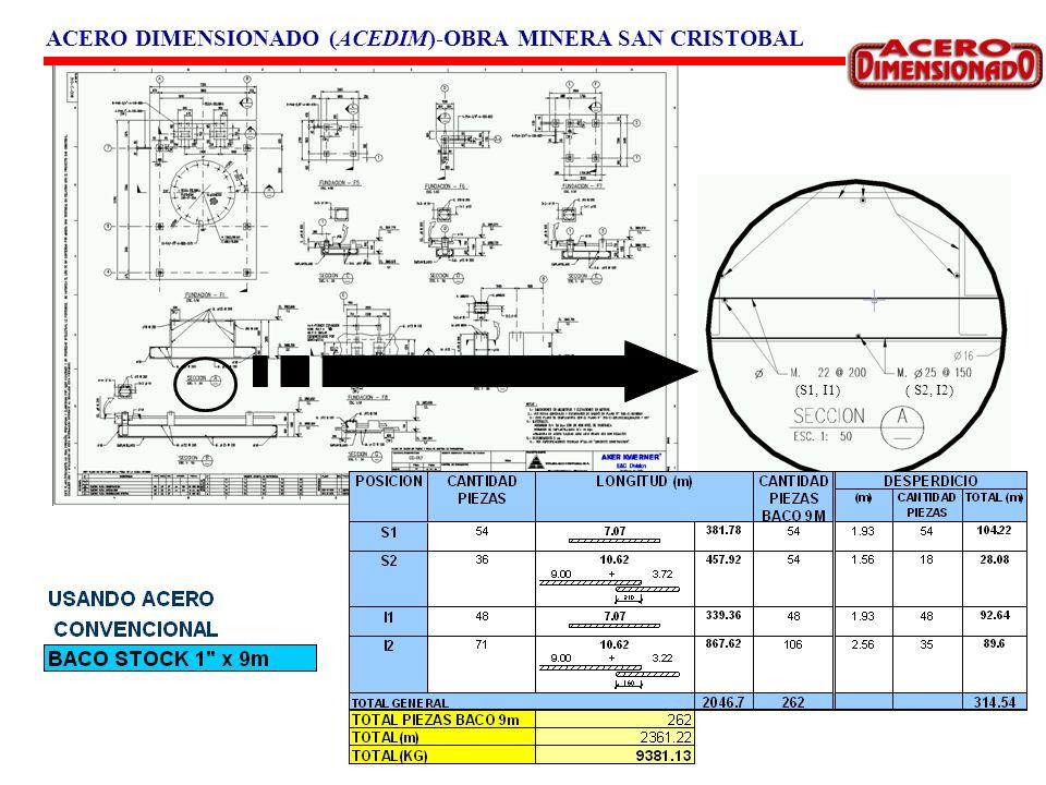 ACERO DIMENSIONADO (ACEDIM)-OBRA MINERA SAN CRISTOBAL