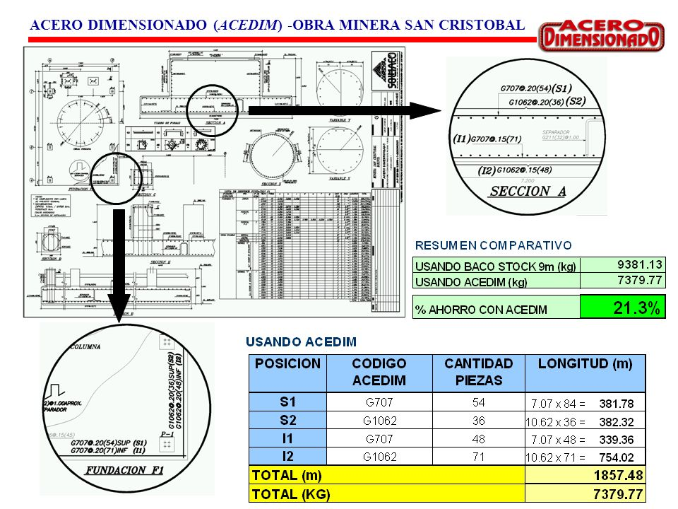 ACERO DIMENSIONADO (ACEDIM) -OBRA MINERA SAN CRISTOBAL