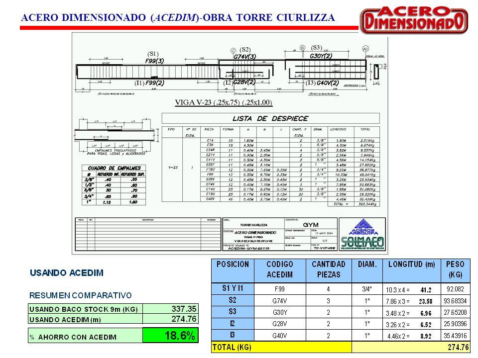 ACERO DIMENSIONADO (ACEDIM)-OBRA TORRE CIURLIZZA
