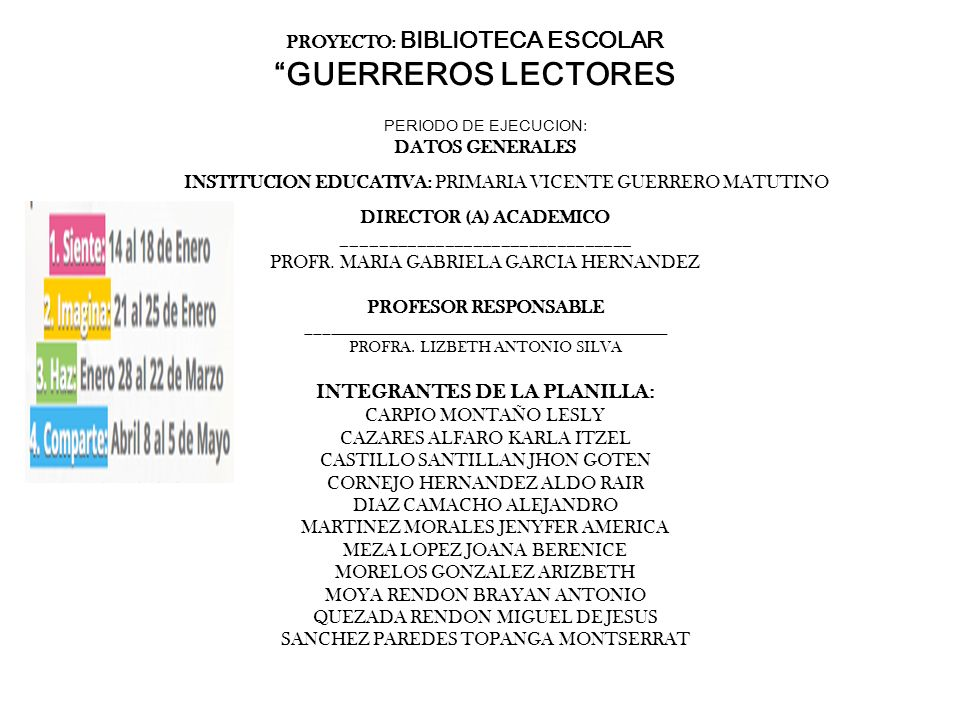 INTEGRANTES DE LA PLANILLA: