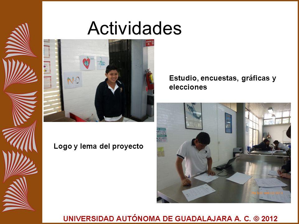 Actividades Estudio, encuestas, gráficas y elecciones